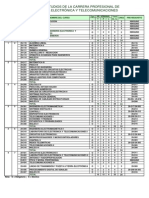 PlandeEstudios UDEP Ing. Electrónica.pdf