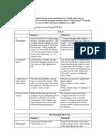 student work sample analysis