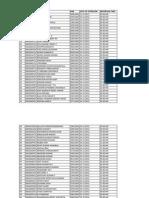 Cgl 2012 Int Main List