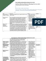 HRCYR Minutes Oct 20, 2014