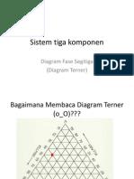Sistem Tiga Komponen