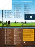 Hydraulic Fracturing Best Practices