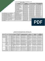Lista de Notarios Chuquisaca 2011