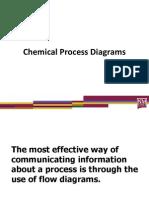 Process Diagrams Lecure