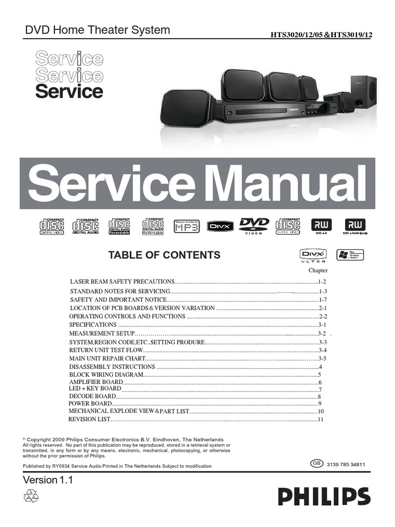 philips hts3020 soldering electronics rh scribd com Philips Home Theater System Manual Philips Surround Sound Home Theatre
