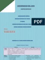Comparación de Objetivos Sectoriales
