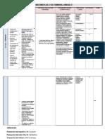 Unidad Formativa MOOC 3º