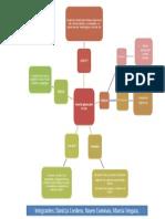 mapa_interdisciplinareidad