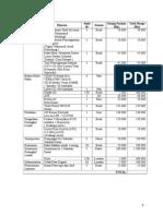 CONTOH Tabel Biaya Dan Jadwal