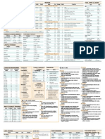 graphic about Printable Dm Screen 5e Pdf referred to as Fitzs 5e DM Exhibit Weaponry Enjoyment