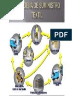 Cadena de Suminstro Textil