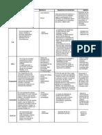 Matriz Economia Empresarial