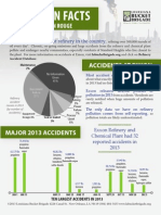 ExxonMobil Refinery Accidents 2013 for 2014