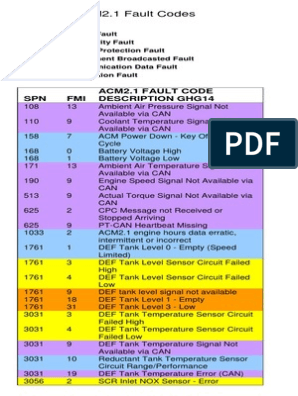 DDC-SVC-BRO-0115_2014r1 | Turbocharger | Throttle