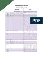 CRONOLOGÍA POLÍTICA Y SOCIEDAD.docx