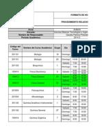 Programacion Laboratorios Cead Facatativa 2014-II