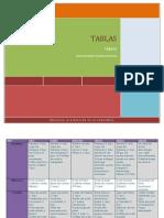 Practica 5.3.- Tablas_Practica Extraescolar_2,3,4 COMPLETO