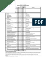 Plan de Estudios UNP Ambiental