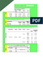 Adubacao - Tabelas de Interpretação e Recomendacao Para Estado Go