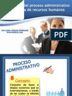 Proceso administrativo aplicado a los Recursos Humanos