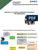 a05_impuesto_a_llña_renta_personas_naturales_v1.pptx