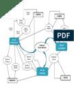 Modelo de Clientes - InG SOFTWARE I
