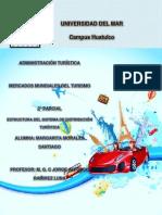 7.2 Estructura Del Sistema de Distribución Turística