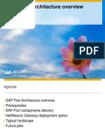 SAP Fiori - Architecture Overview
