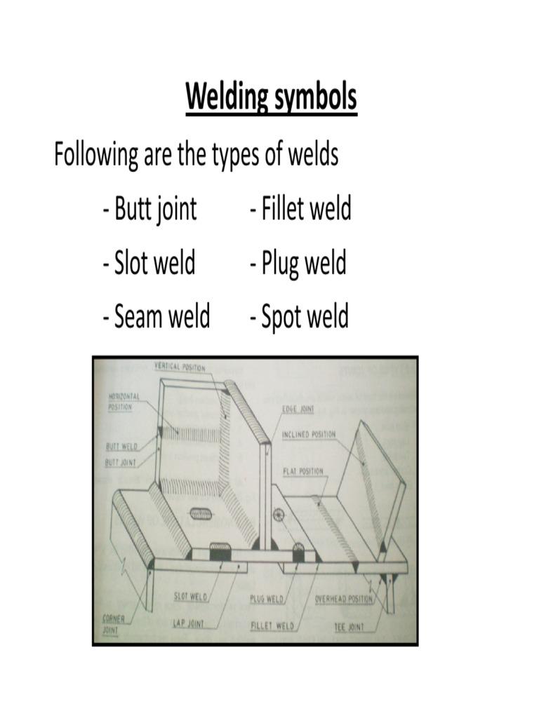 Welding Symbols | Electric Heating | Welding