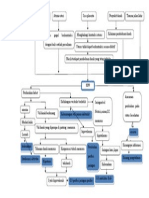 Patofisiologi HPP