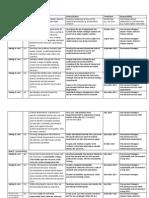 University of Wolverhampton Proc Strat 2012 17 Action Plan v2.2