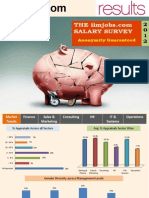 Salary Survey 2012 Results