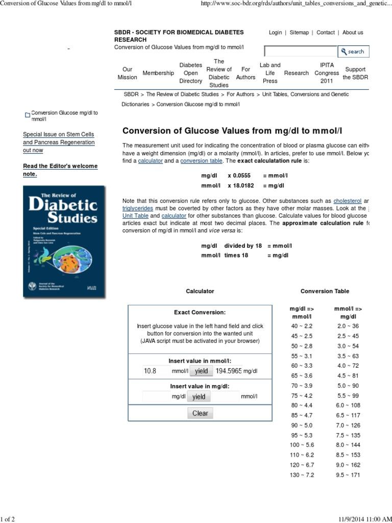 glucose mg dl mmol l converter
