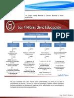 La Educación Se Basa en Cuatro Pilares