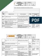 Ma – Sgsst – Aepc - 005 Matriz de Control Operacional Seguridad en Soldarura Electrica