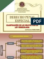LEGISLACION PENAL ESPECIAL.-Francisco Parra