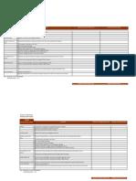 Checklist for Bill Processing - Revised