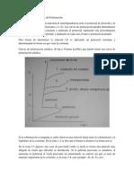 Curvas de Tafel o Curvas de Polarización