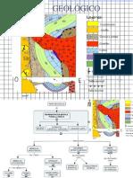 (282988879) mapa geológico.pptx