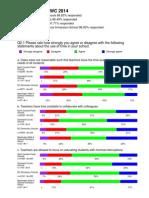 nc twc survey results