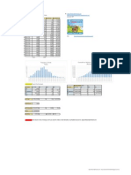 Statistics 10km Run CorrePorElNiño2014 in Excel