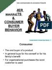 Lecture # 4-Consumer Behavior