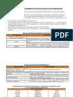 Estrategias y Procedimientos de Evaluación de Los Aprendizajes