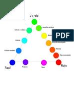 Triangulo de Los Colores