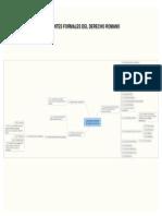 Mapa Conceptual - Las Fuentes Formales
