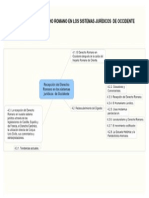 Mapa Conceptual - Recepcion Del Derecho Romano en Los Sistemas Juridicos de Occidente