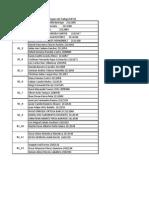 Numeración Grupos de Trabajo MF 2do 2013