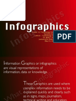 fo2amvlc infographics presentation