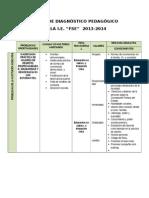 Matriz de Diagnotico Pedagogico FSE