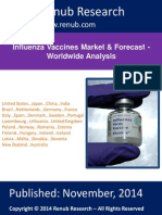 Worldwide Influenza Vaccines Market Share & Forecast